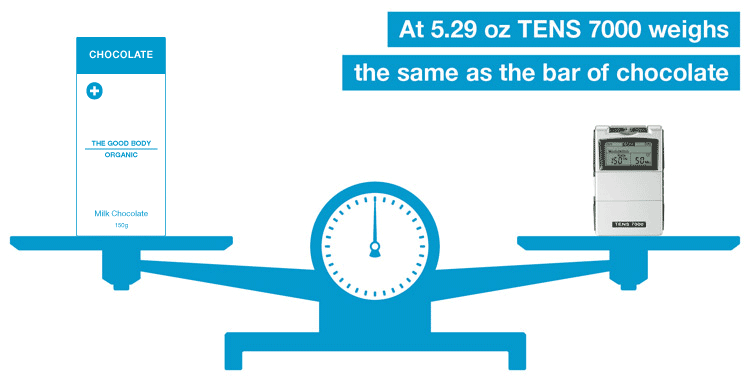 At 5.29 oz TENS 7000 weighs the same as the bar of chocolate