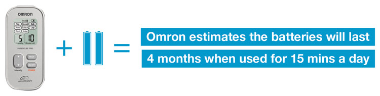 Omron Pain Relief Pro PM3031 takes 2 x AAA batteries