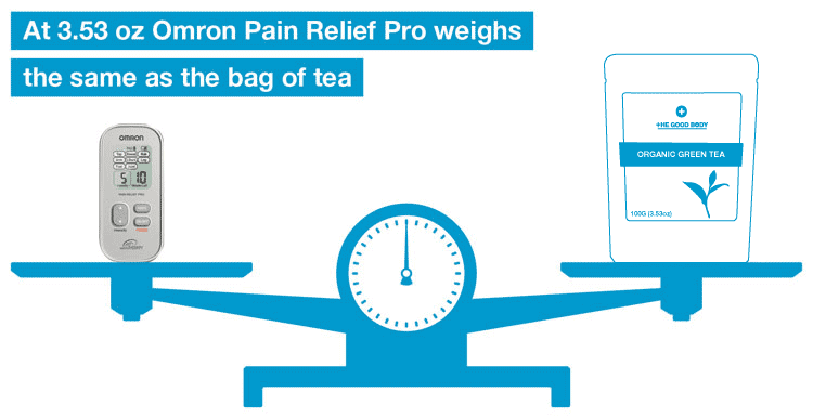 Omron Pain Relief Pro PM3031 weighs 3.53 oz
