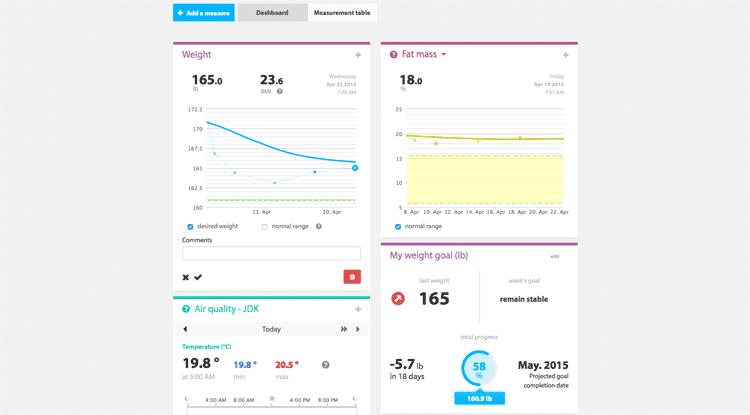 Withings Health Mate app – web-based version