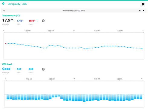 Withings air quality report in the Health Mate desktop app