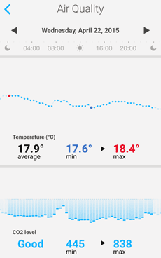 Withings air quality report in the Health Mate iPhone app