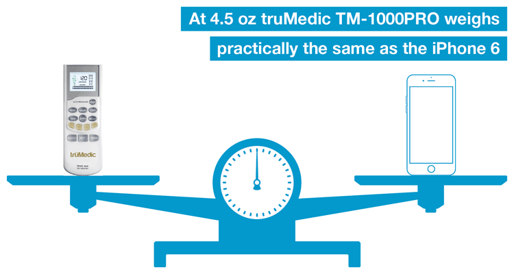 At 4.5 oz truMedic TM-1000PRO weighs practically the same as the iPhone 6
